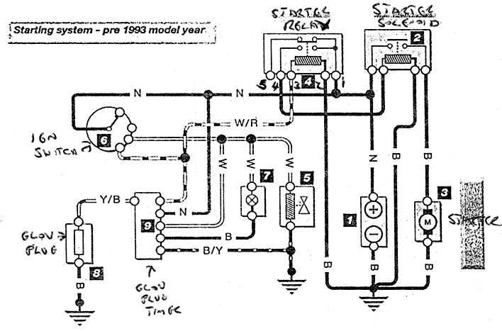 200tdiWiring wiring for a land rover 200tdi conversion,Land Rover Series 3 Dash Wiring Diagram