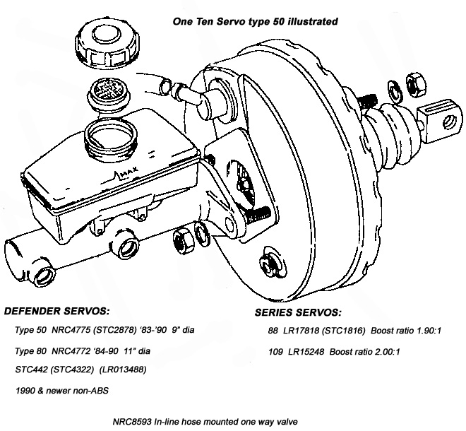 series land rover dual power brake conversion
