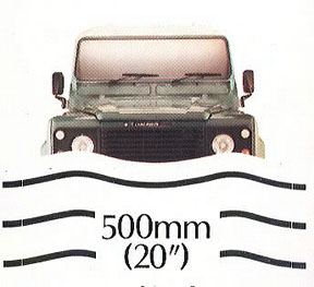 Factory Recommended Limits For Driving A Land Rover Defender
